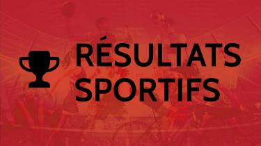 AdC – Résultats sportifs semaine 28